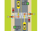 손보협회, 전동킥보드·자동차간 교통사고 과실비율 기준 마련