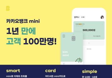 '1년 만에 1,000,000명'...카카오뱅크 mini, 10대 사로잡았다