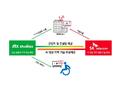 SKT·JTBC스튜디오, 지연없는 '실시간 자막' 개발 나서